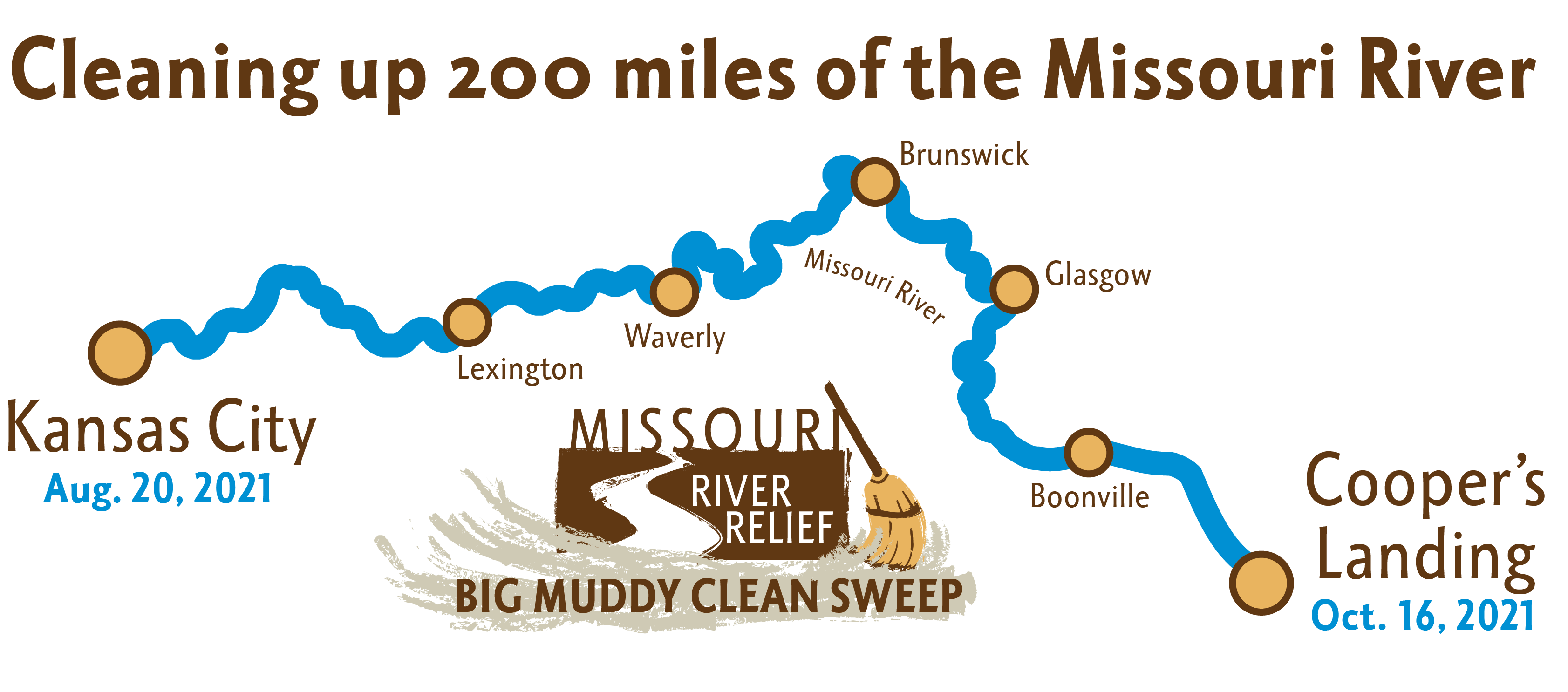 Cleaning up 200 miles of the Missouri River during Missouri River Relief's Big Muddy Clean Sweep